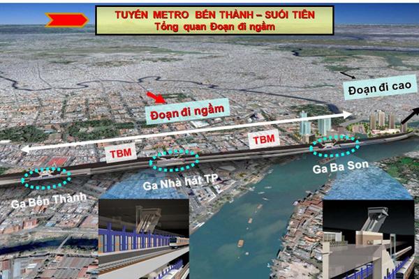 tuyen-metro-so-1